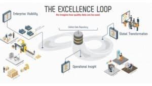 InfinityQS_EnterpriseGraphic-ExcellenceLoop_72dpi